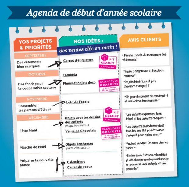 Ecole primaire : Planning des actions de septembre à décembre