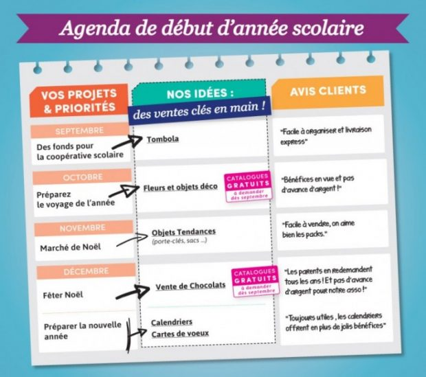 planning des actions college septembre a decembre