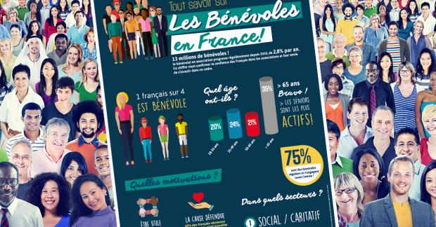 Tout savoir sur les bénévoles en France ! [INFOGRAPHIE]