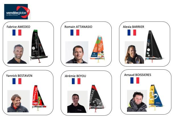 Liste des skippers du Vendée Globe 2020