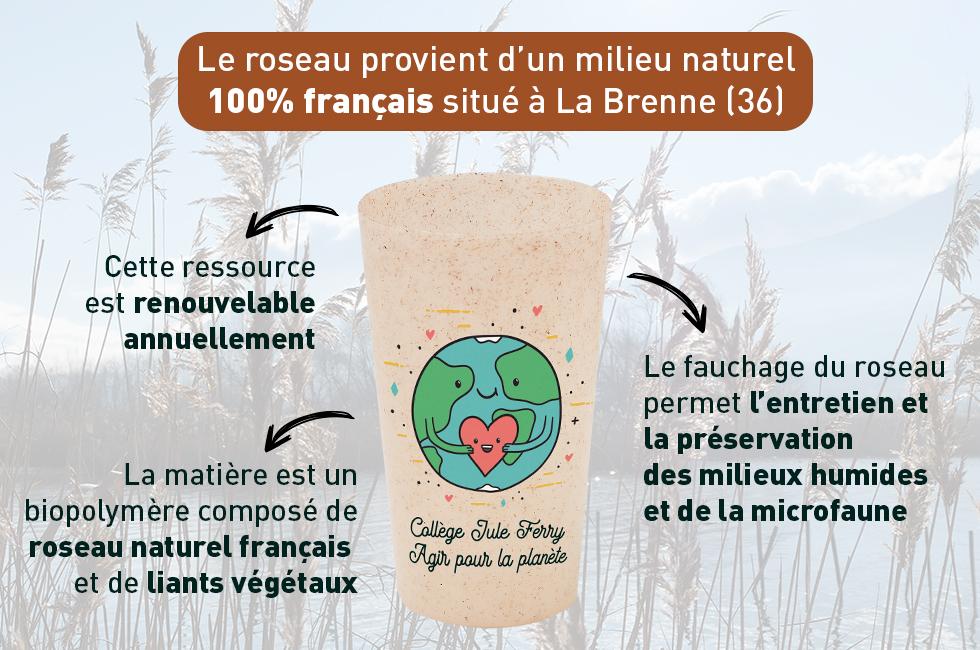 éco-délégué collège lycée gobelet recyclable