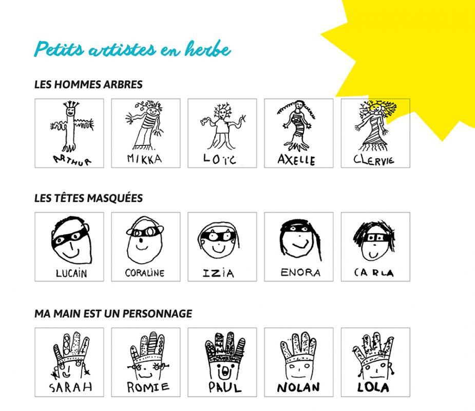 objets personnalisés avec dessins des enfants