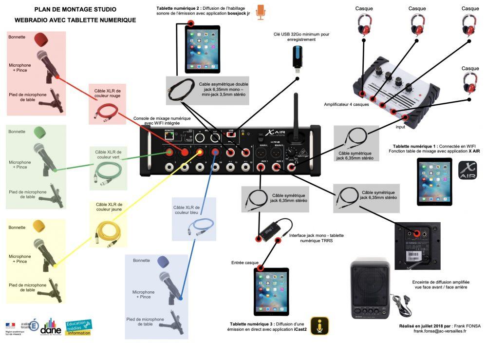 Plan de montage Web Radio